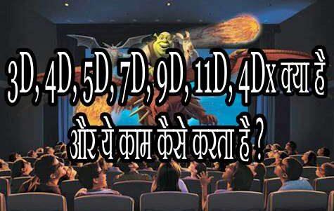 3D 4D 5D 7D 9D 11D 4Dx क्या है और ये काम कैसे करता है e1605458576968