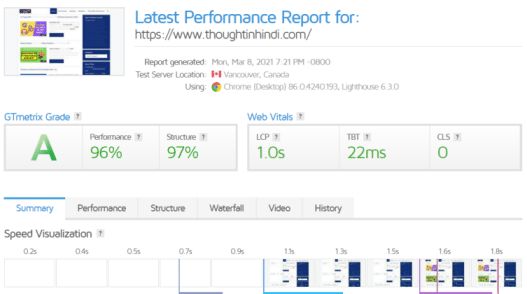 thoughtinhindi.com gtmetrix page speed score